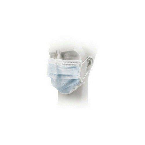 Surgical Mask Face Face Face Surgical Surgical Mask